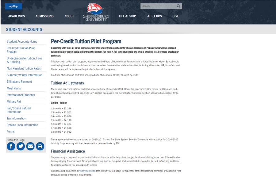 Per Credit Tuition